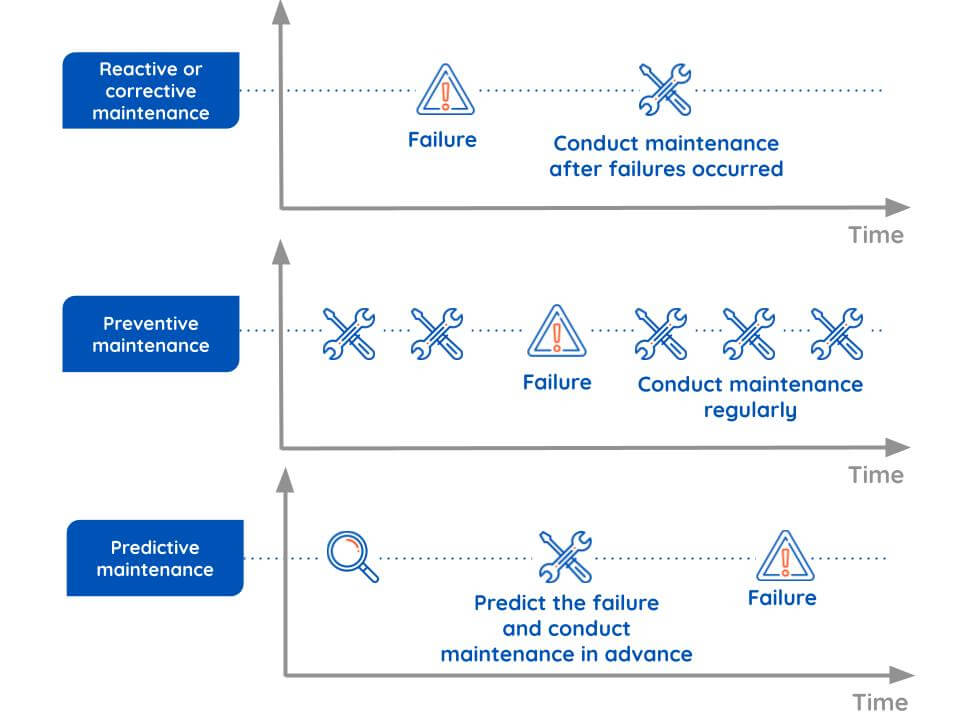 steps-of-principal-maintenance-strategies-itd-research